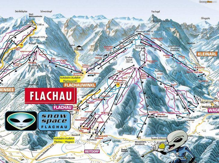 Een overzicht van de skipistes in Flachau.